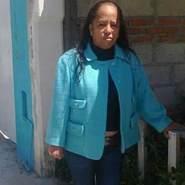 rutaguilar's profile photo