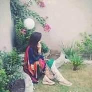 fizaa16's profile photo