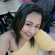 soniac973849's profile photo