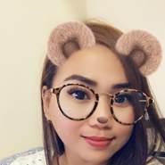 ZEqatar's profile photo