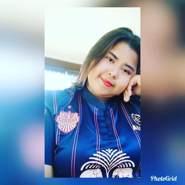 paphawic's profile photo