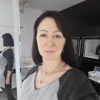 arina02519_Lvivska Oblast_Soltero (a)_Femenino