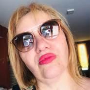 susanam464803's profile photo