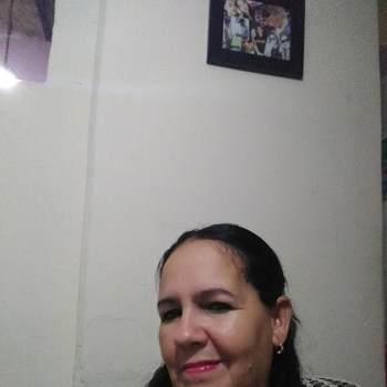 emma353_La Habana_Solteiro(a)_Feminino