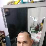 adrianol564929's profile photo