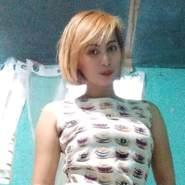 hari592's profile photo