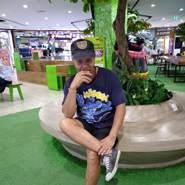 prathuangk's profile photo