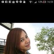 yuyaa92's profile photo