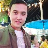 sarawutkongwong's profile photo