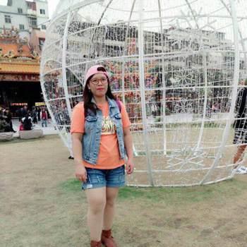 etyd893_Taipei_Solteiro(a)_Feminino