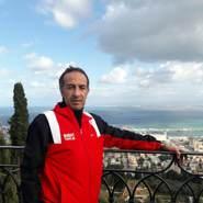 foaadabuelbalad's profile photo