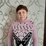 nadezhdap546164's profile photo