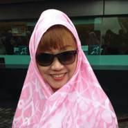 lisal80's profile photo