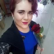 inna970's profile photo