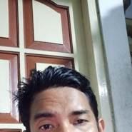 mamat2822's profile photo