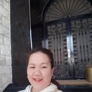 loraine82's profile photo