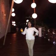 myrf225's profile photo