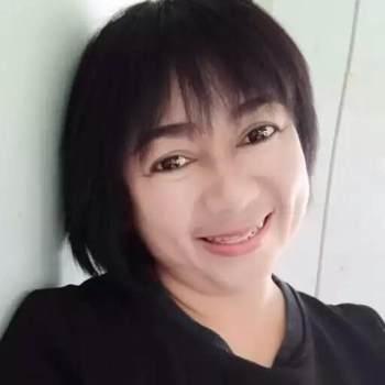 richy49_Surin_Single_Female