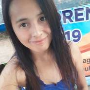 annae37's profile photo