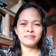 ruchance's profile photo