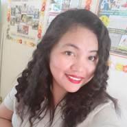 ivyb953's profile photo
