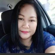 userwdzy280's profile photo