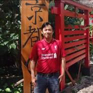 aguse71's profile photo