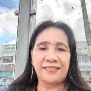 valenzonal221736's profile photo