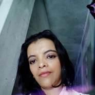 mally06's profile photo