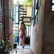 roblesmarielar's profile photo