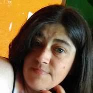 paulad694730's profile photo
