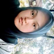 ricatrisna770's profile photo