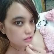 dewip06's profile photo