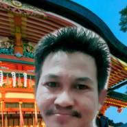 userznt02395's profile photo
