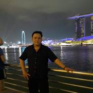 thienphu136's profile photo