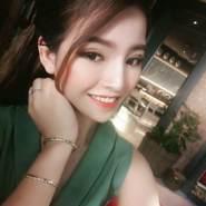 phiac02's profile photo