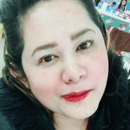 ausakonprumarin's profile photo