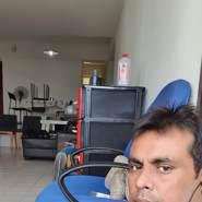islams520329's profile photo
