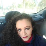 miroslabao's profile photo