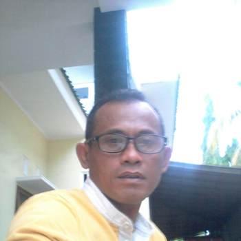 ayubs762976_Jawa Timur_Single_Male