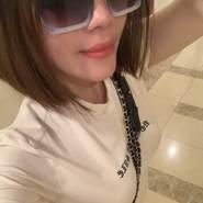 minhminht's profile photo