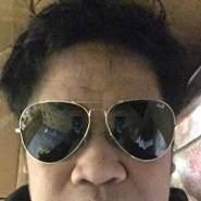 tgac709's profile photo