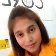 phungpenk's profile photo