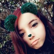 antoniai974839's profile photo