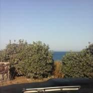 antonhszoh's profile photo