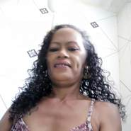 gracinhas2's profile photo