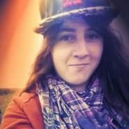 milena198803's profile photo