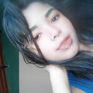 angic64's profile photo
