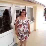 inesf55's profile photo