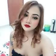 fongp53's profile photo